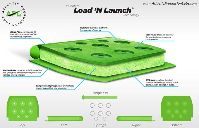 apl-load-n-launch-technology