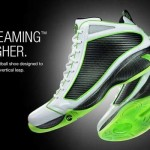 Basketball Shoes That Make You Jump Higher – Why It's Total BS!