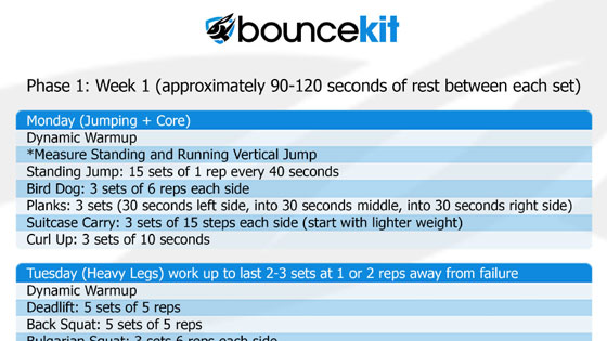Bounce Kit Review: Why Jordan Kilganon's Program Is Far from